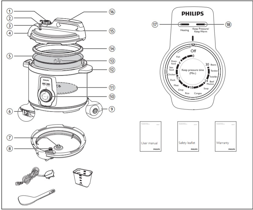 Tổng quan về sản phẩm hd2103